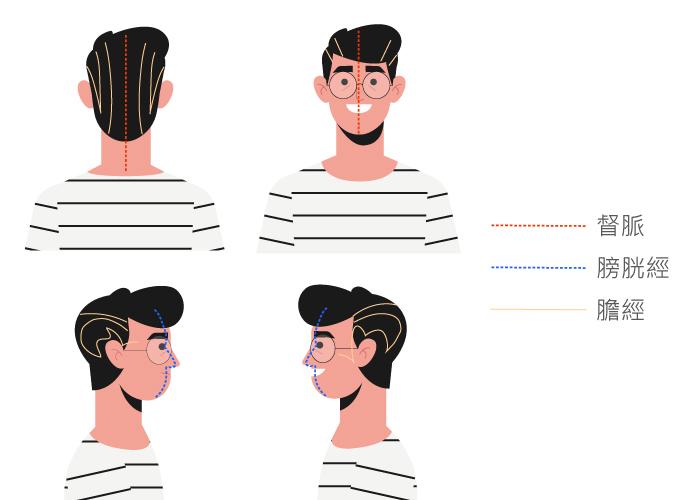 按摩頭部的經絡,可以改善身體狀況,舒緩頭痛。