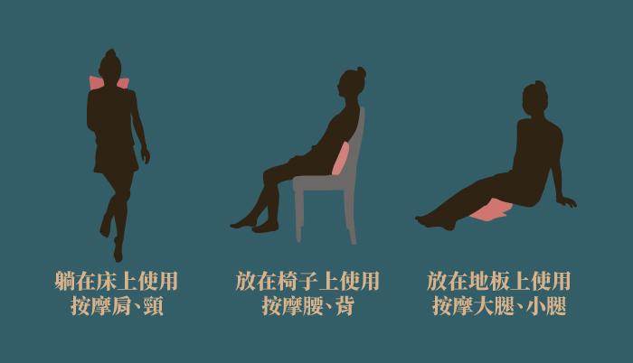 不同的使用方式,就能輕鬆按壓身體各個部位。